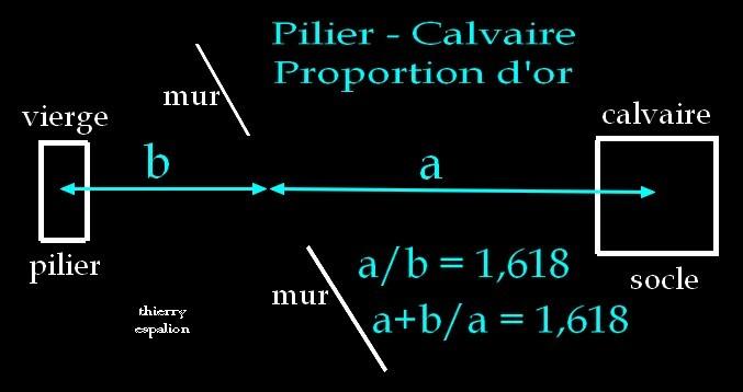 pilier calvaire nombre d'or thierry espalion