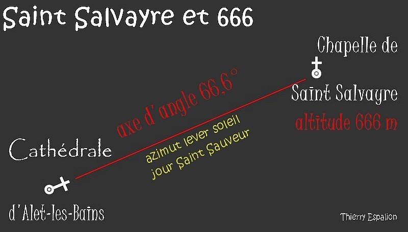 axe alet saint salvayre 666 thierry espalion